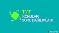 2020 TYT Türkçe Konuları ve Soru Dağılımları