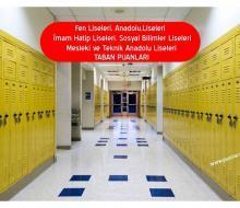 Fen, Anadolu, İmam Hatip, Sosyal Bilimler ve Mesleki ve Teknik Anadolu Liseleri 2021 Taban Puanları